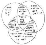 venn diagram3