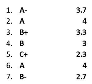 abe-grade2_cr2