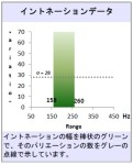 japanese speech