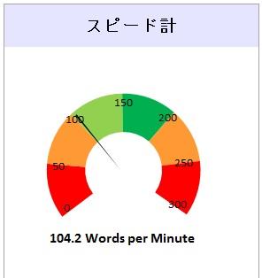 koike-speed