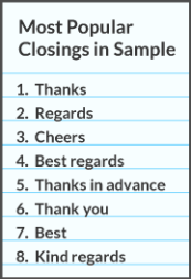 the-most-popular-email-closings