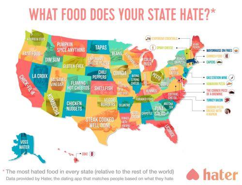 hatedfood